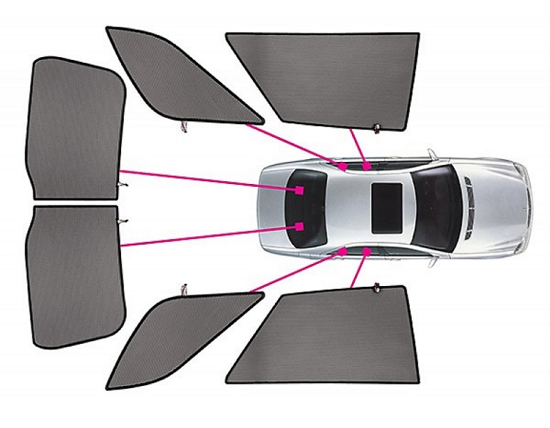 Car sun shades - where we can place them